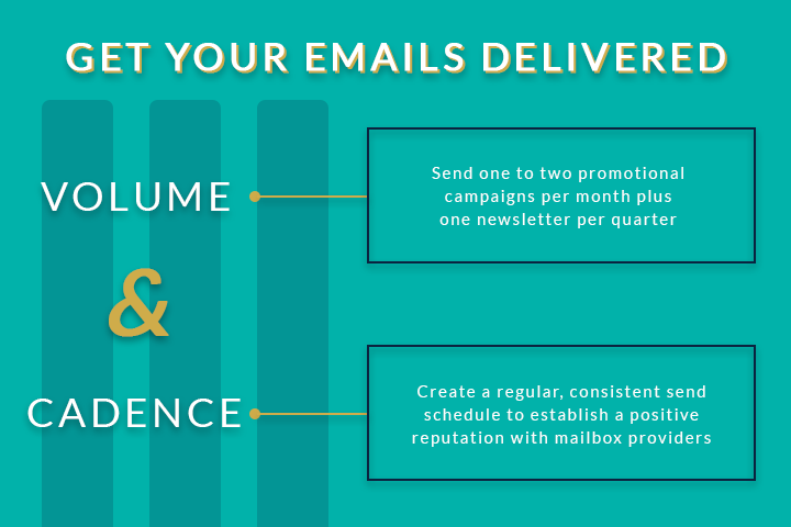 Email deliverability best sending practice: volume and cadence