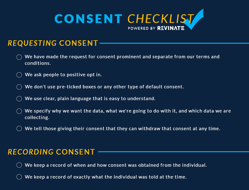 GDPR consent checklist