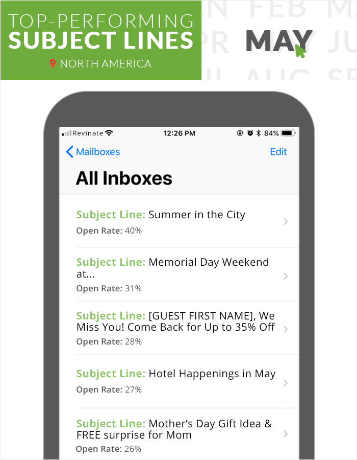 top monthly subject lines - may north america infographic