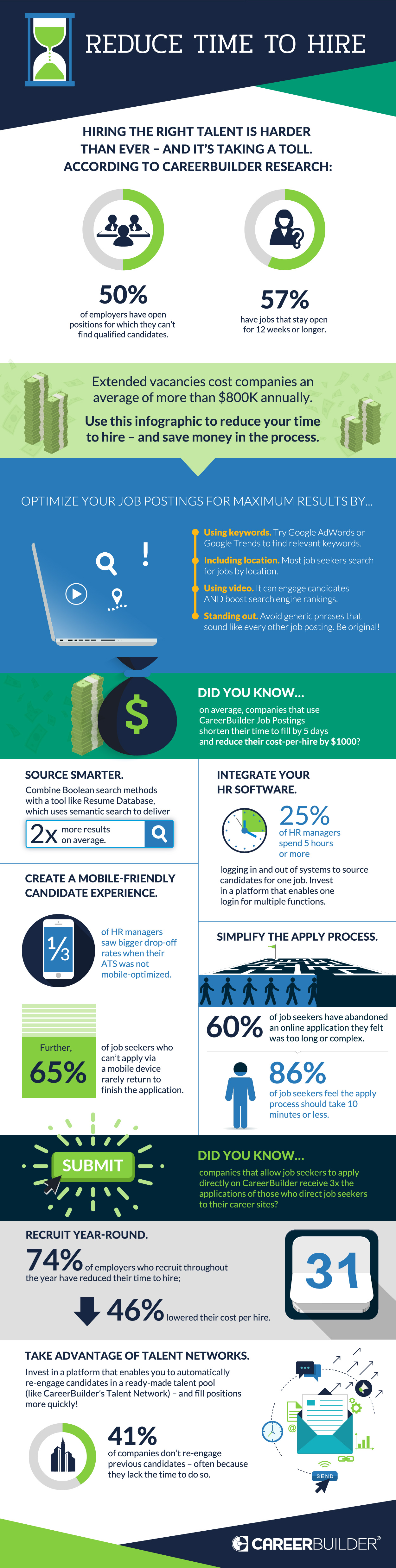 Reduce Time To Hire Infographic
