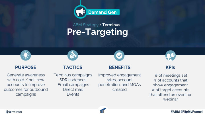Pretargeting with account-based marketing
