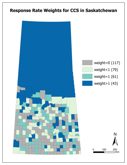 Response rate weights for a telephone survey in Saskatchewan