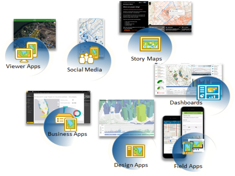 Many new and improved applications are driving the need for SDIs and the sharing of geospatial data over the Internet.
