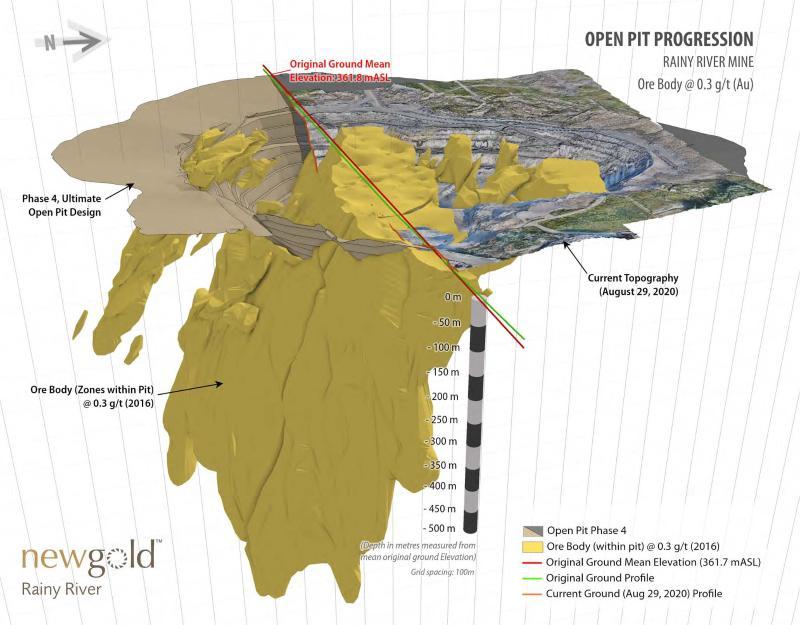 Carte 3D de la mine Rainy River conçue par New Gold Rainy River