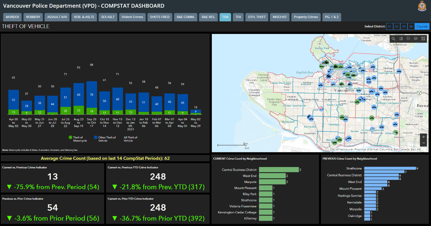 Screenshot of VPD COMPSTAT Dashboard