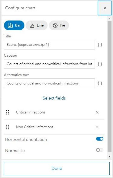 Screenshot of the popup chart configuration in the new map viewer, demonstrating how to add related table information to a bar chart using an expression.