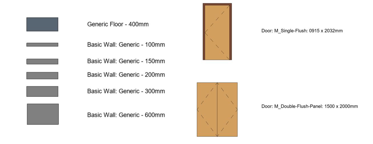 Standardized Revit elements include generic floors, basic walls of different thicknesses, and single and double doors of different dimensions.