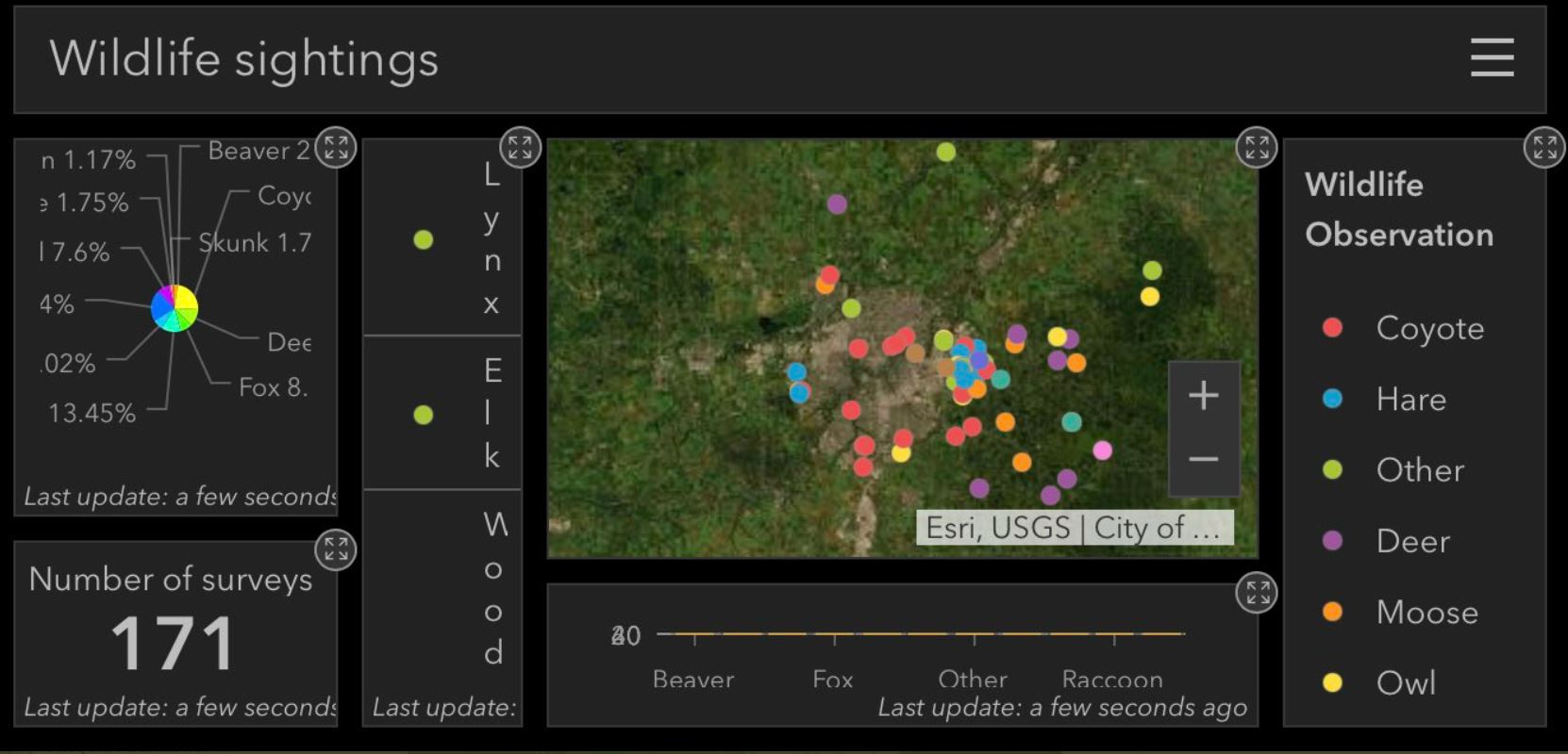 A dashboard showing wildlife sightings in an area in Canada.