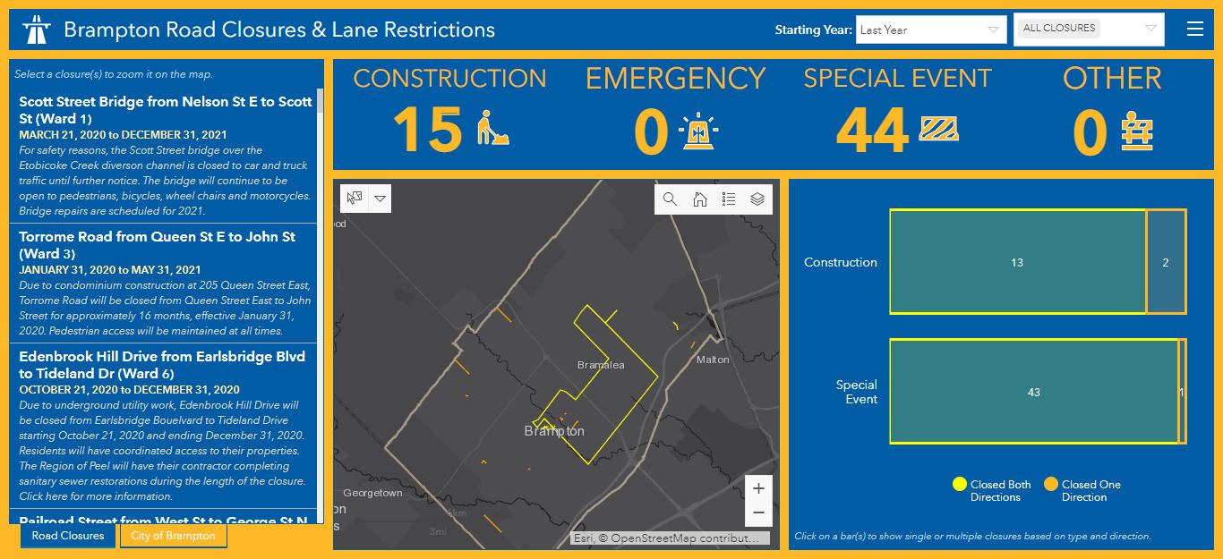 Cette photo est une capture d'écran de l'application ArcGIS Dashboards intitulée Brampton Road Closures & Lane Restrictions (fermetures de routes et de voies à Brampton). Le tableau de bord quadrillé de bleu et de jaune arbore les couleurs du logo de la ville.