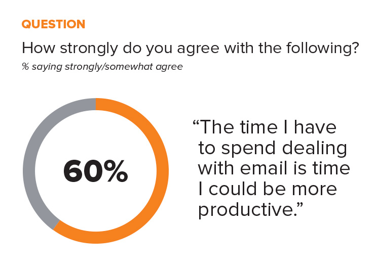 statistic email problem