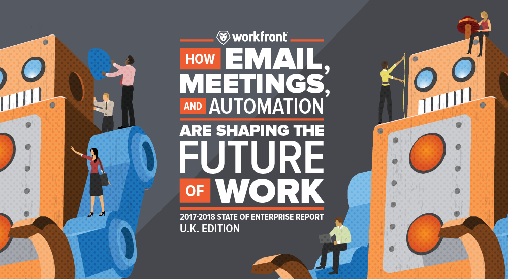 State of enterprise work report findings robot