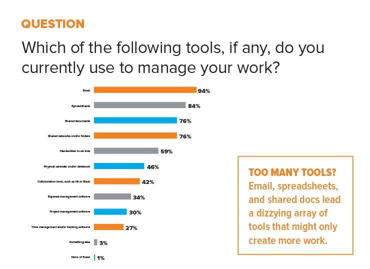 statistic work tools