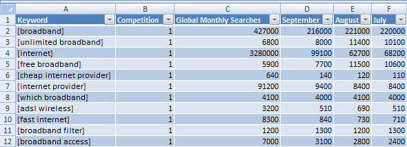 excel table formatting