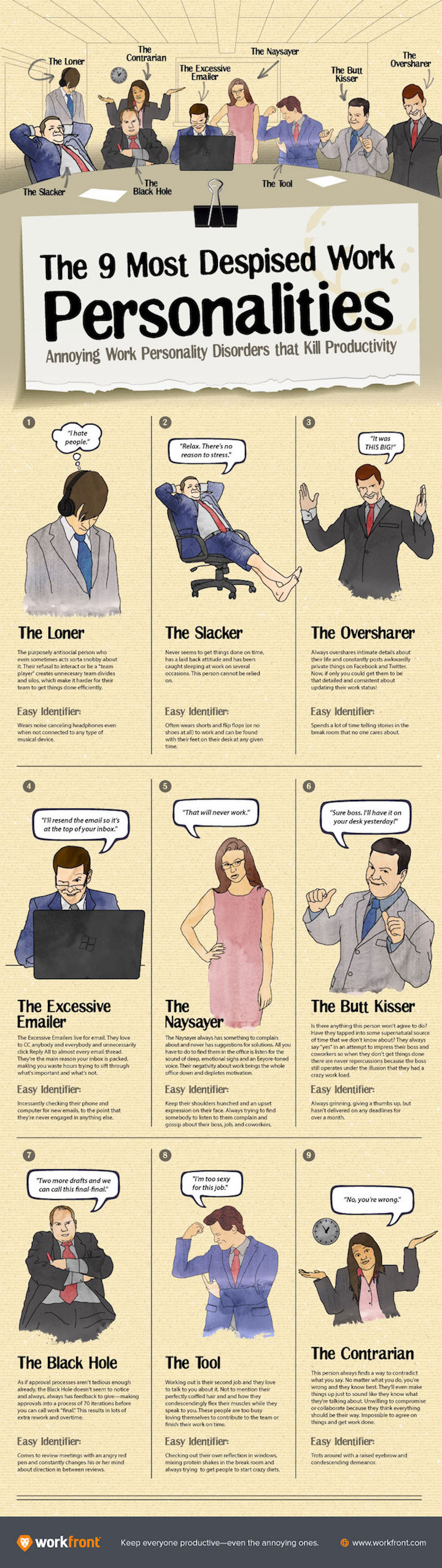 infographic most despised work personalities