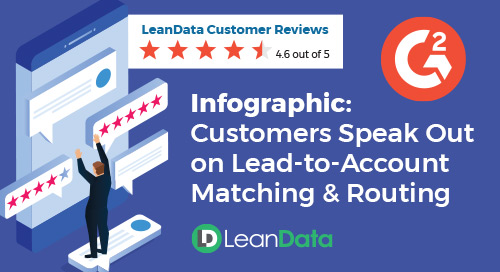 Customers Speak Out on Lead-to-Account Matching & Routing
