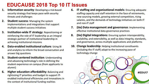 Educause Top 10 IT Issues for 2018