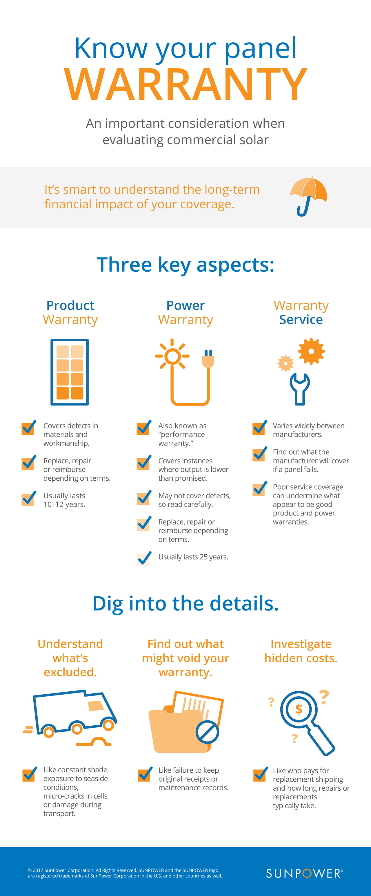 Infographic explaining the importance of understanding your commercial solar panel warranty