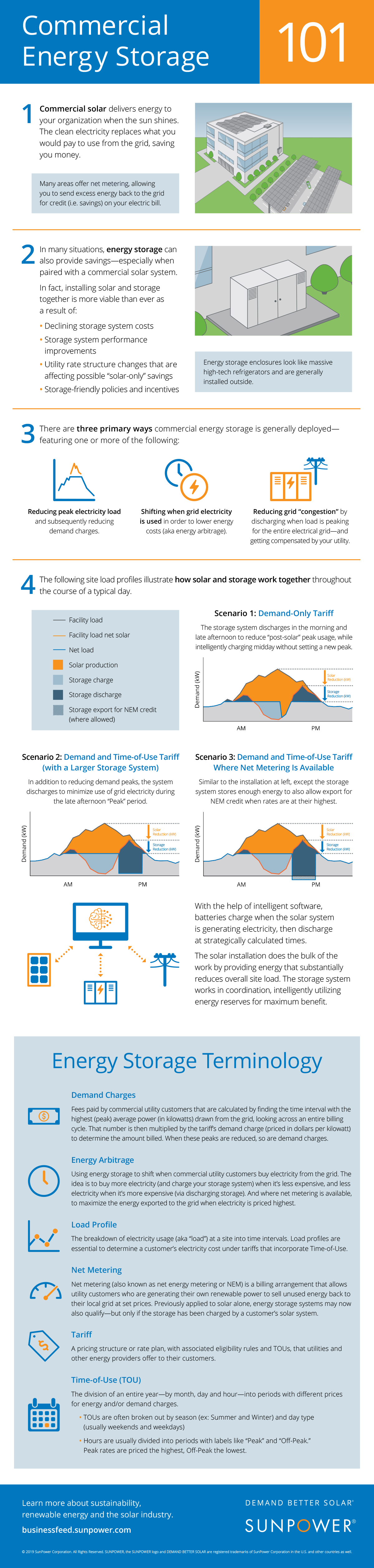 commercial energy storage infographic