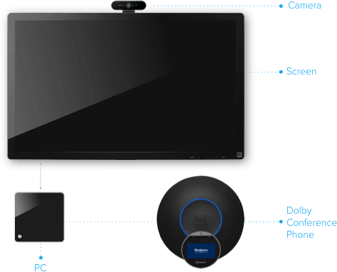BlueJeans Rooms with Dolby Conference Phone Hardware
