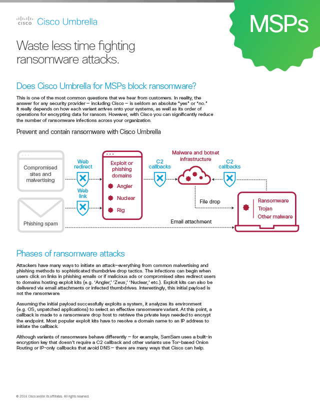 How MSPs Can Combat Ransomware Attacks