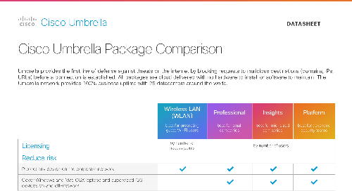 Cisco Umbrella Package Comparison