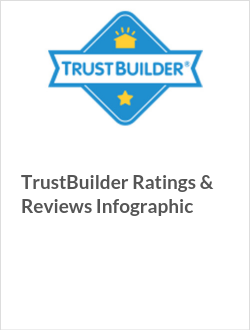 INFOGRAPHIC: TrustBuilder Ratings & Reviews Infographic