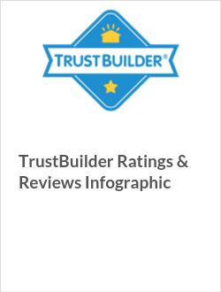 INFOGRAPHIC: TrustBuilder Ratings & Reviews Infographic