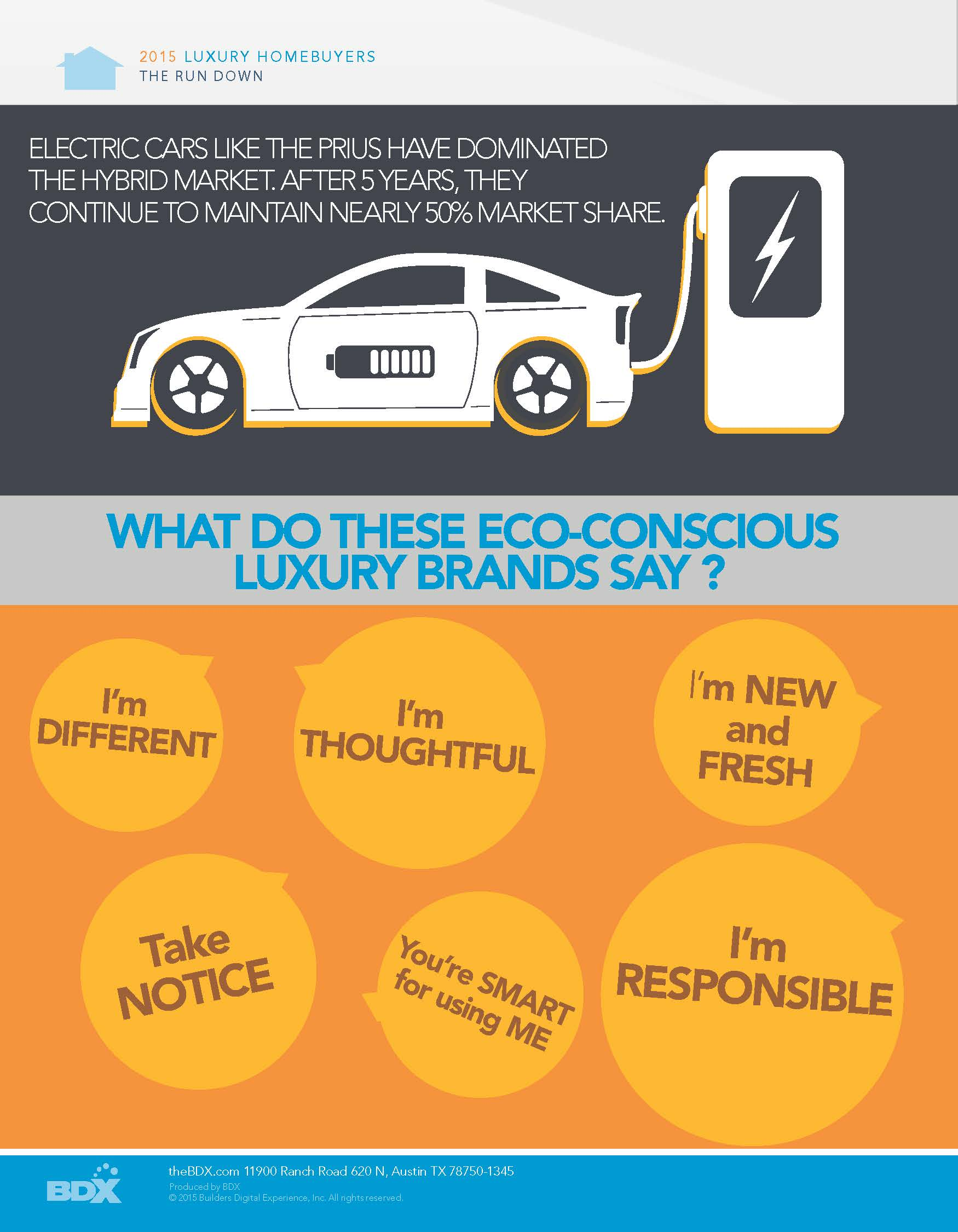 Infographic reveals information about the luxury homebuyer.
