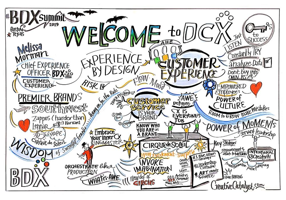 Video About Melissa Morman's Presentation On customer experience at 2019 BDX Summit