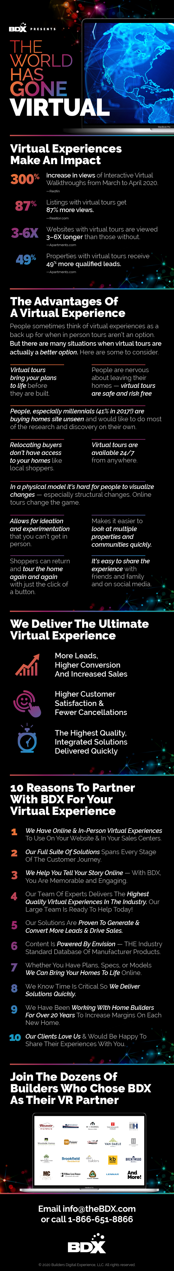 Infographic Summarizes The Top Reasons For Homebuilders To Invest In Virtual Experiences