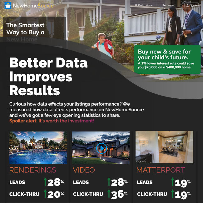 Better Content Can Improve Data Results