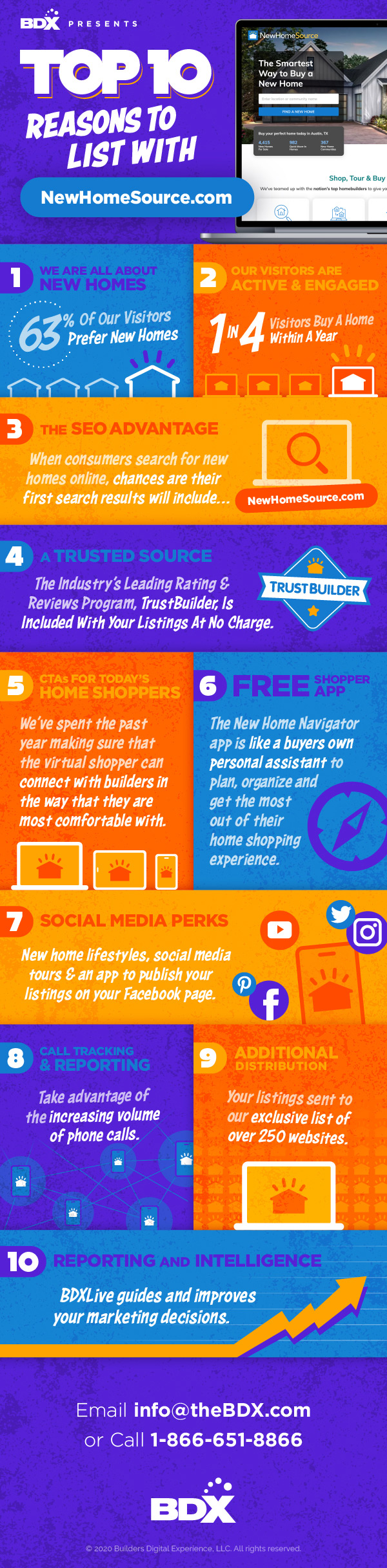 Infographic- Top 10 Reasons To List With New Home Source