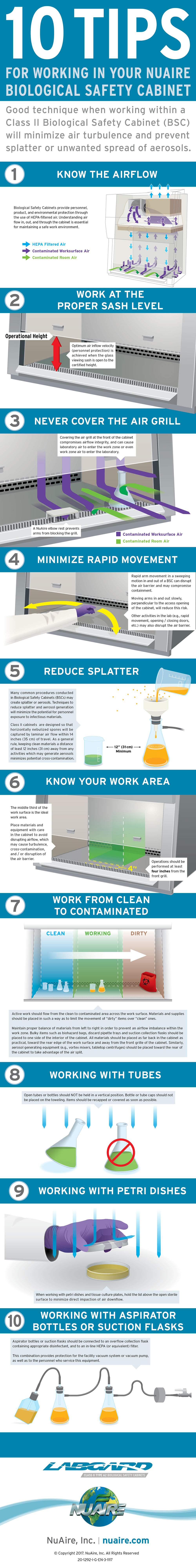 10 Tips for Working In Your NuAire Biosafety Cabinet