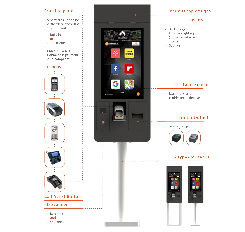 How to calculate the profitability of the kiosk - 5 original ideas