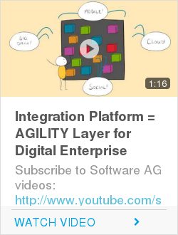 Integration Platform = AGILITY Layer for Digital Enterprise