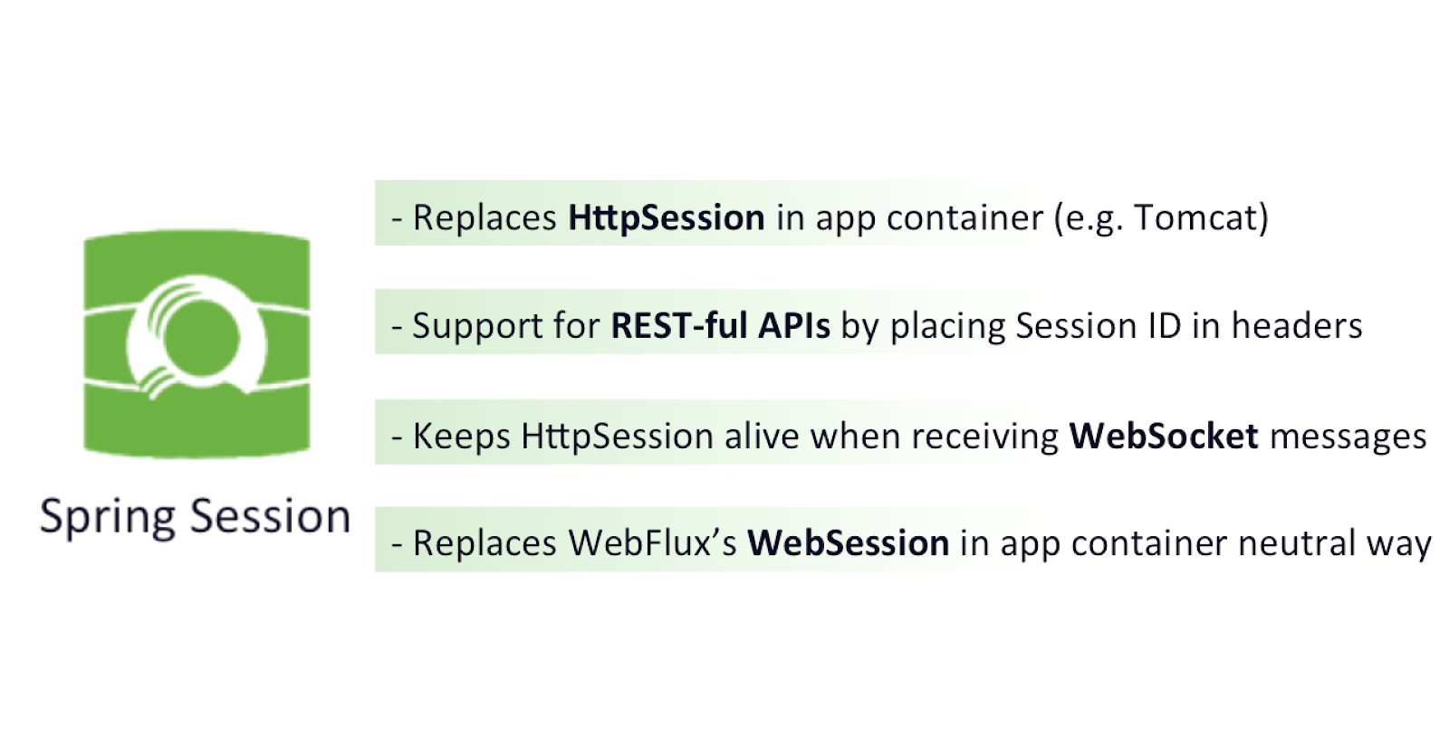 Why is Session State Management So Hard? With Spring Session, It Doesn't Have to Be.