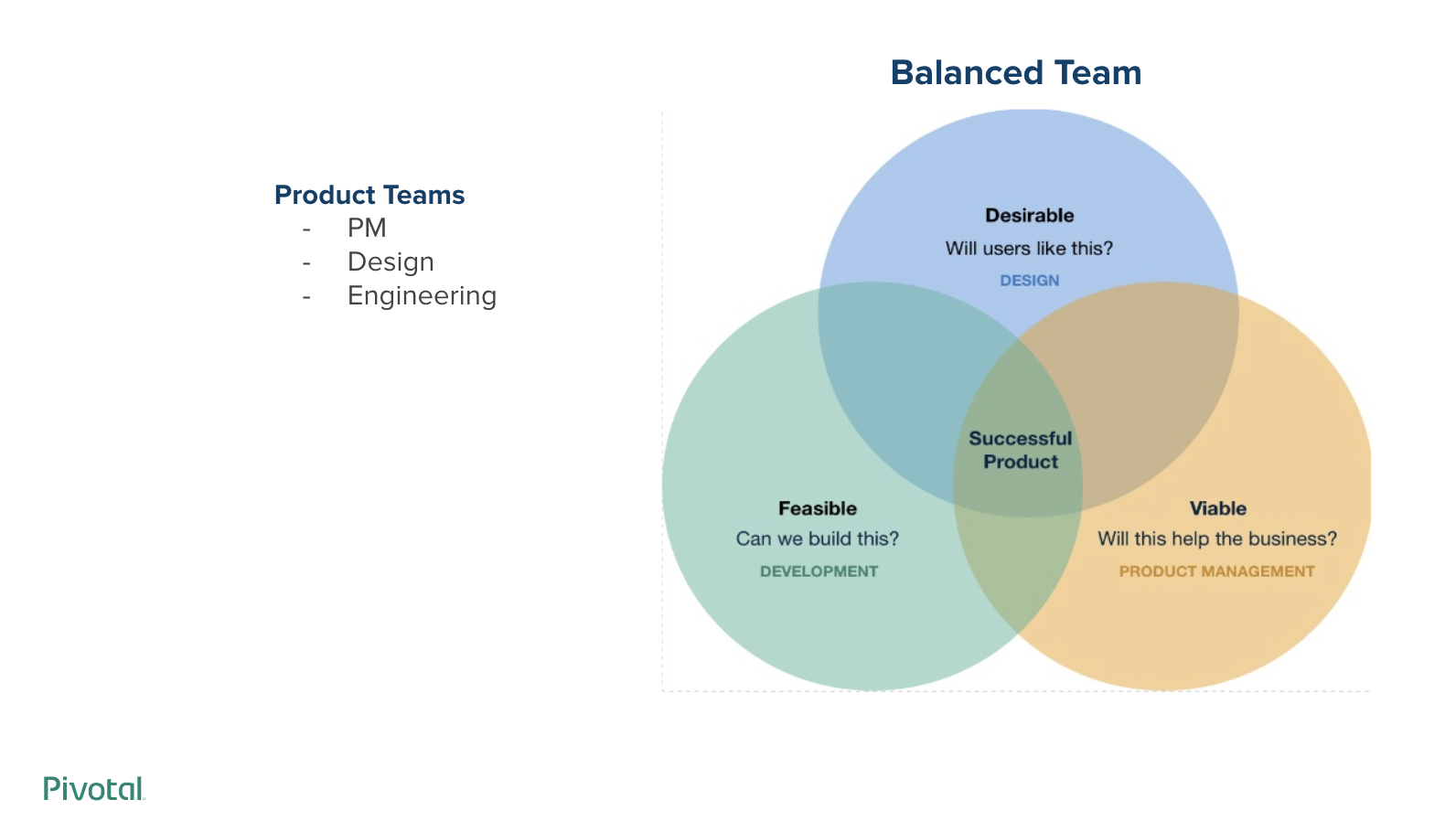 Code Team Diagram - Wiring Diagram Services •