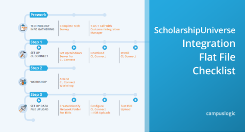 ScholarshipUniverse Integration Flat File Checklist