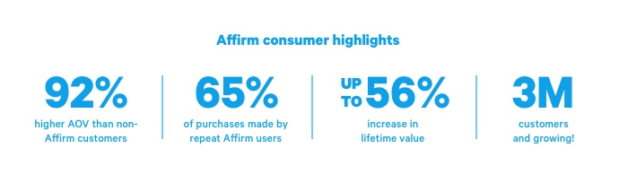 Visual bar showing 4 Affirm customer data points