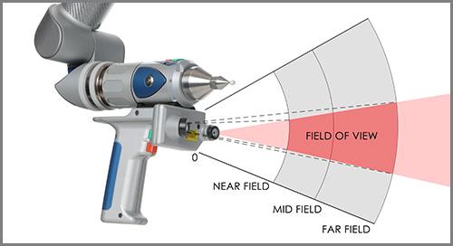 Laser line scanning