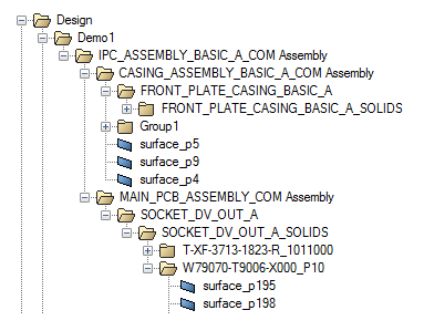 BuildIT Group Tree Stucture