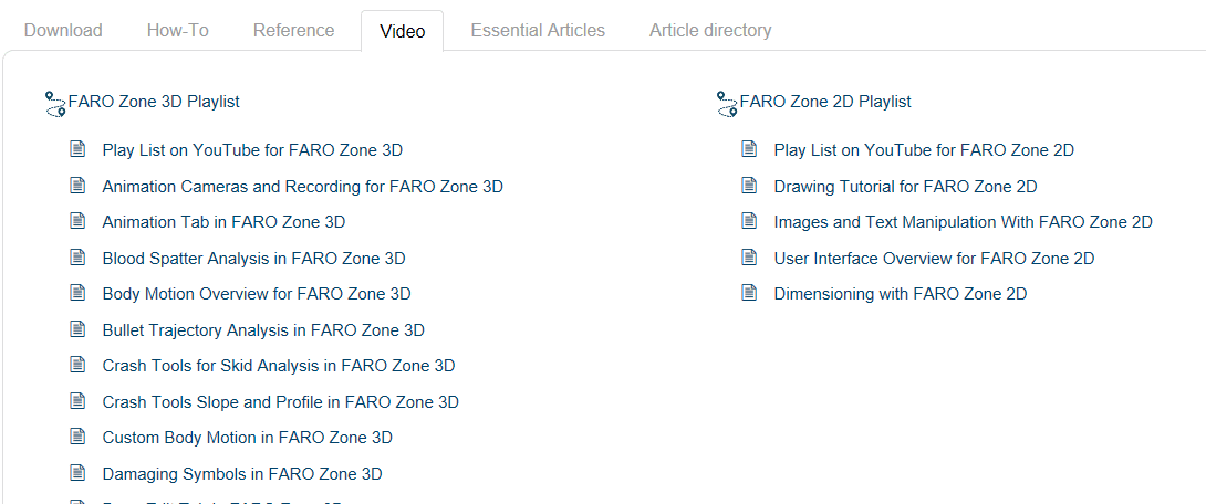 Knowledge Base Playlist for FARO Zone