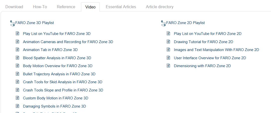 Knowledge Base Playlist for FARO Zone