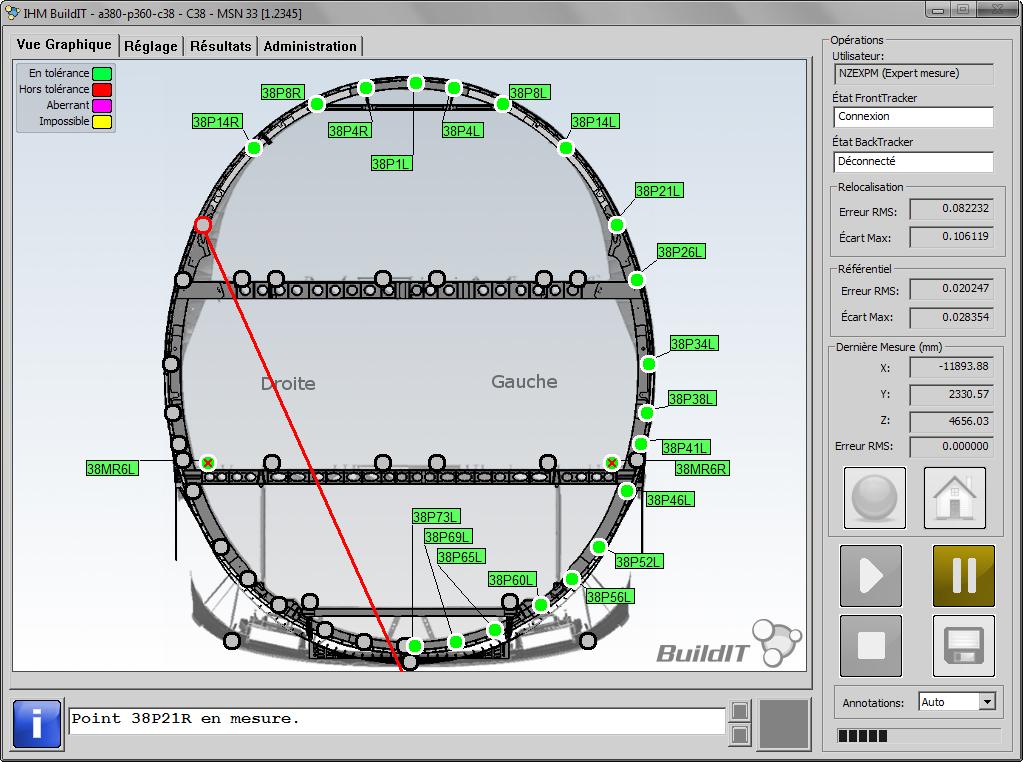 BuildIT Airbus HMI
