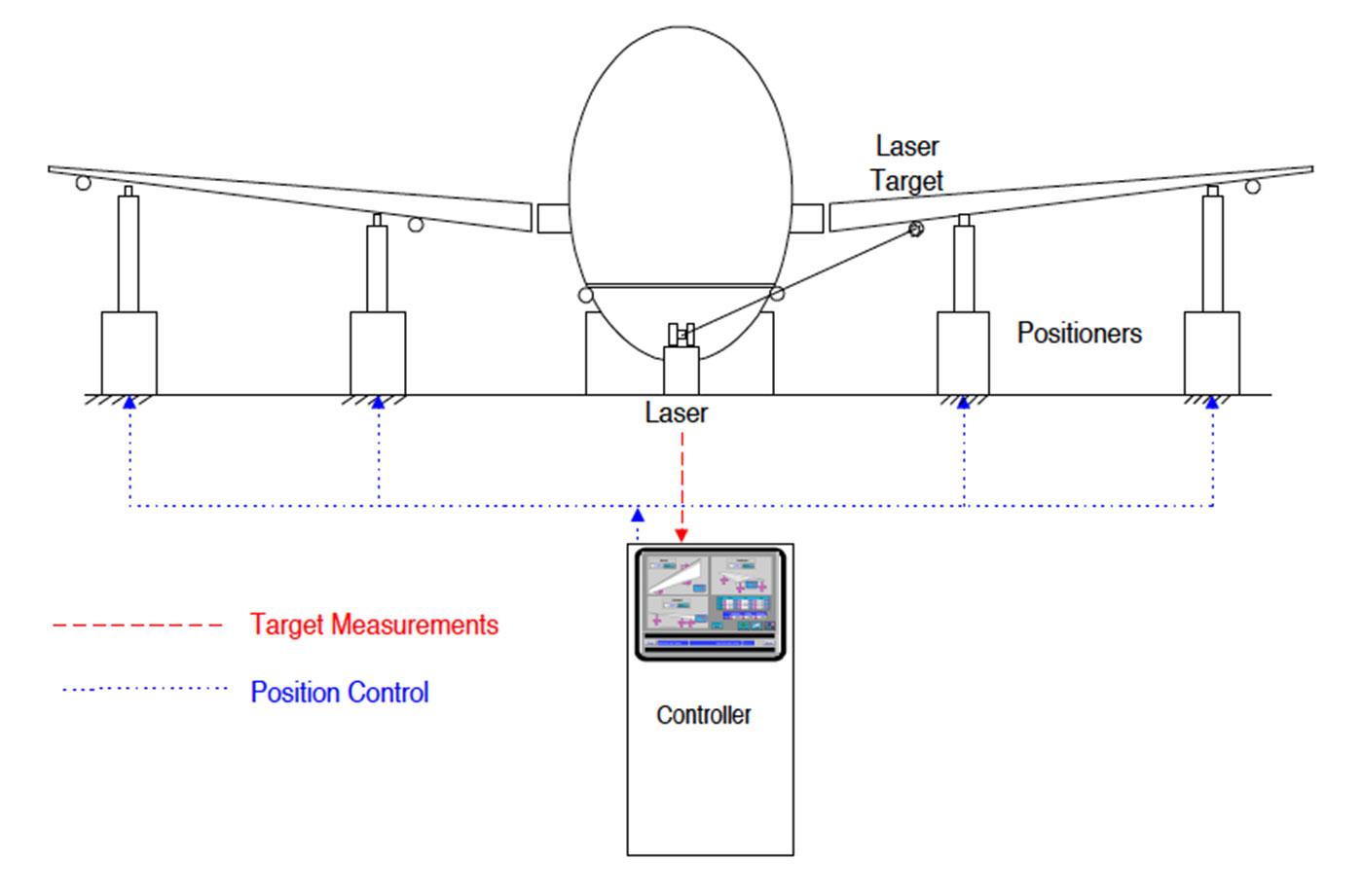 aerospace assembly
