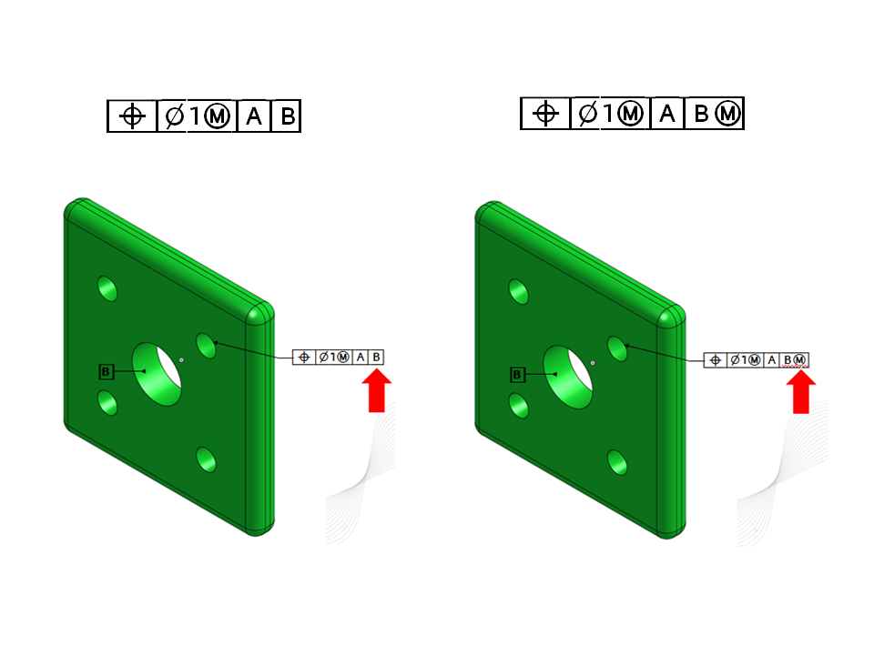 Figure 3. Both of the parts are underconstrained. The difference is that the one on the right has a secondary datum feature with a material boundary modifier
