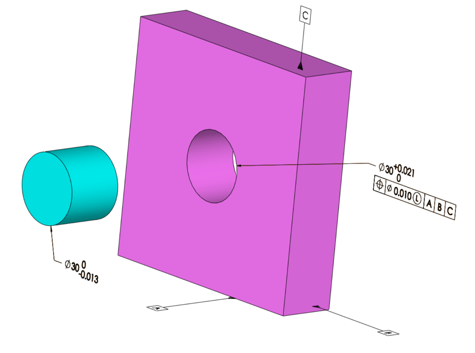 Figure 2. Part with Least Material Modifier: As the designed fit gets tighter (Pin tolerance decreased with respect to the one in Figure 1), the least material modifier becomes more appropriate.
