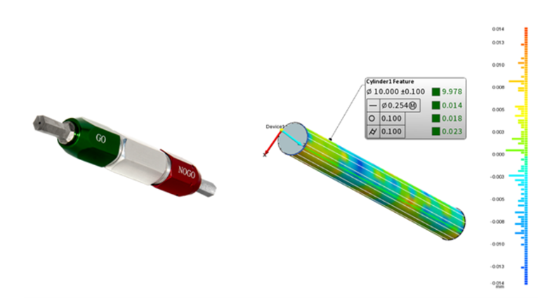 Figure 1 Software metrology versus classical metrology