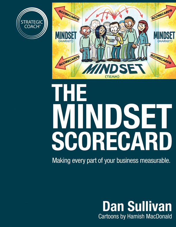 The Mindset Scorecard
