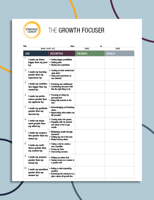The Growth Focuser
